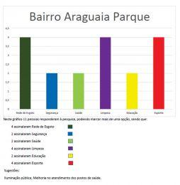 araguaia_parque