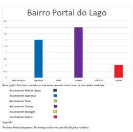 portal_do_lago