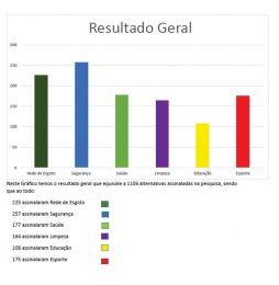 resultado_geral